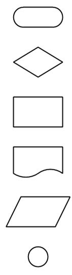 algoritma_sekil_2