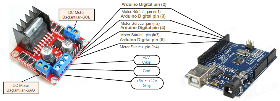 arduino_motor